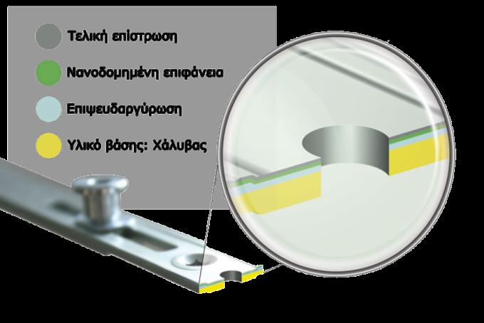 Roto Nano Final transp